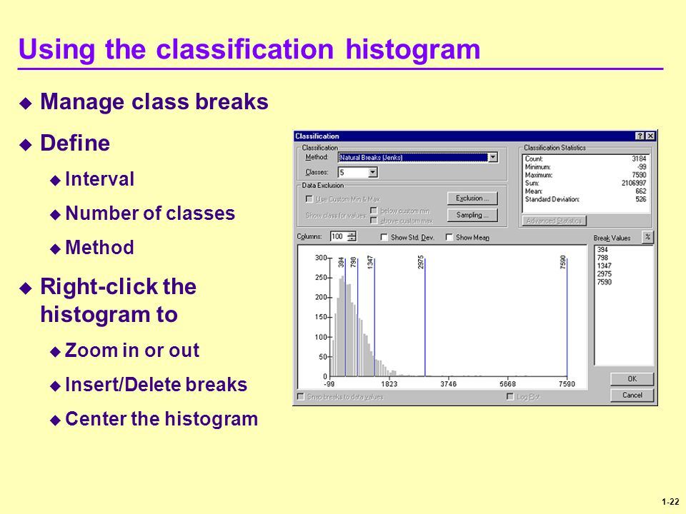 1-22 Using the classification histogram  Manage class breaks  Define  Interval  Number of classes  Method  Right-click the histogram to  Zoom i