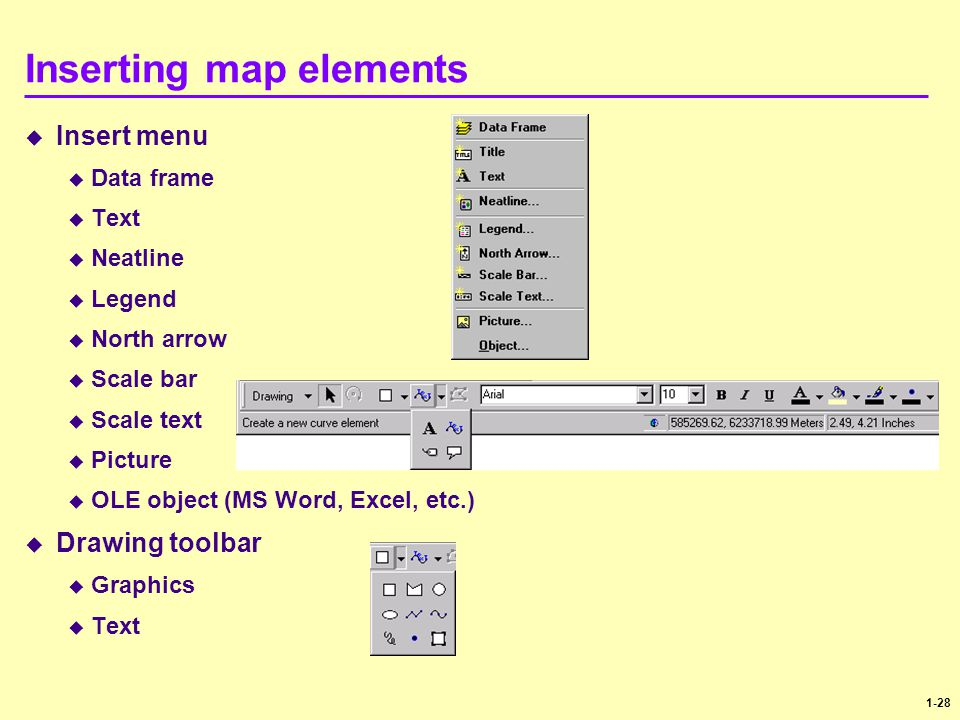 1-28 Inserting map elements  Insert menu  Data frame  Text  Neatline  Legend  North arrow  Scale bar  Scale text  Picture  OLE object (MS Wo