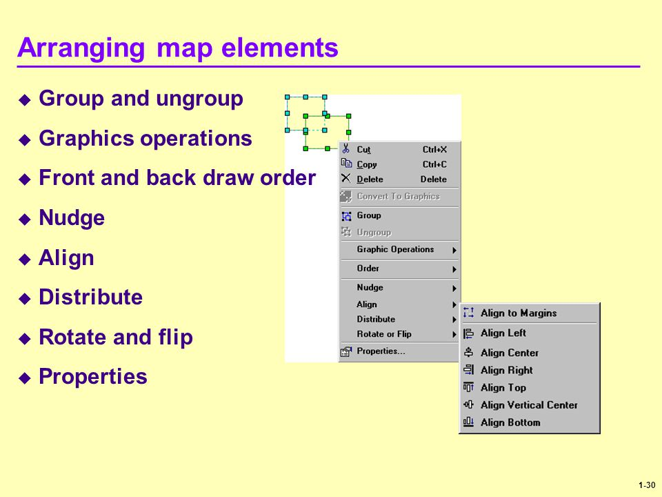 1-30 Arranging map elements  Group and ungroup  Graphics operations  Front and back draw order  Nudge  Align  Distribute  Rotate and flip  Pro