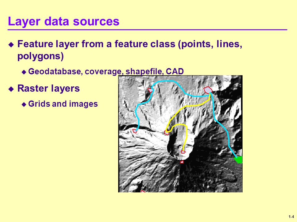 1-4 Layer data sources  Feature layer from a feature class (points, lines, polygons)  Geodatabase, coverage, shapefile, CAD  Raster layers  Grids