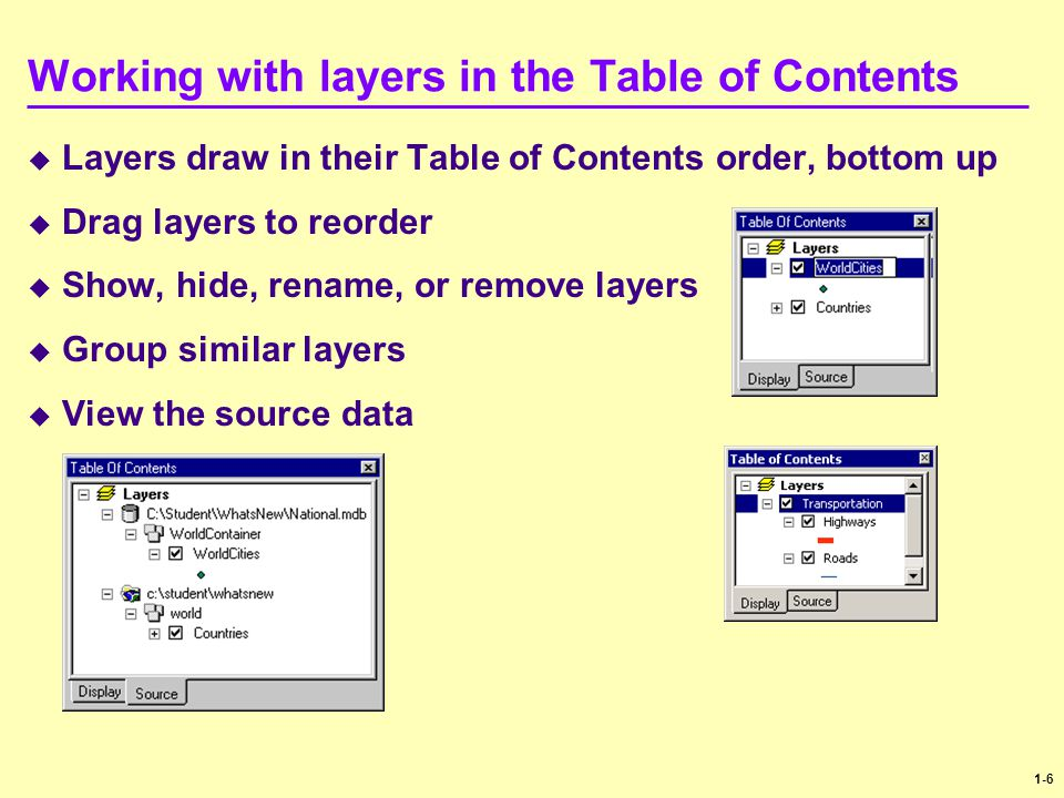 1-6 Working with layers in the Table of Contents  Layers draw in their Table of Contents order, bottom up  Drag layers to reorder  Show, hide, rena