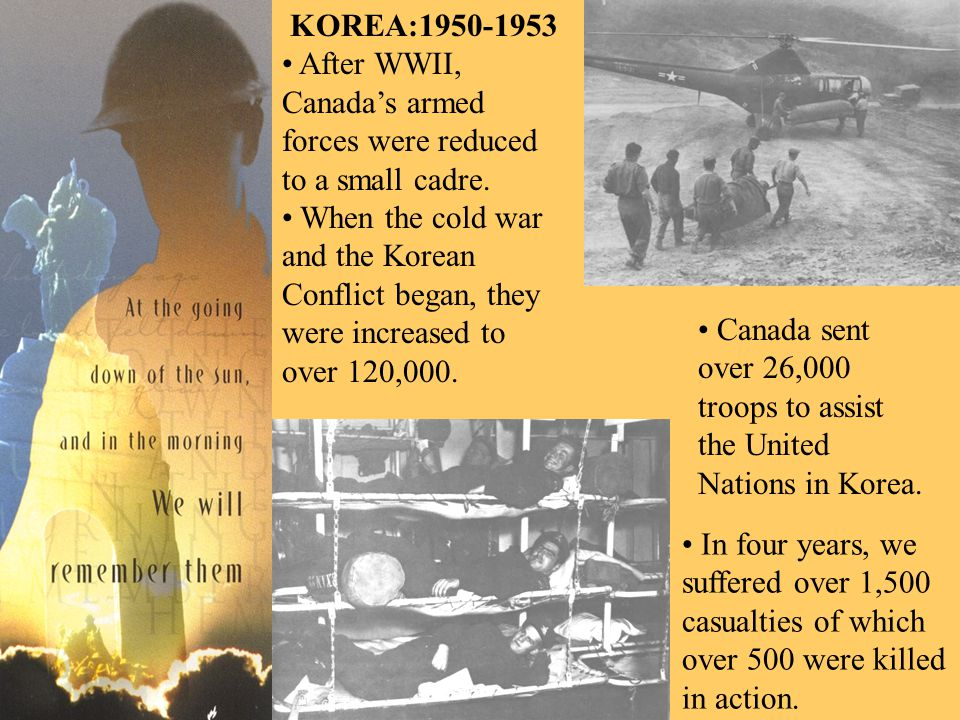 KOREA: After WWII, Canada's armed forces were reduced to a small cadre.