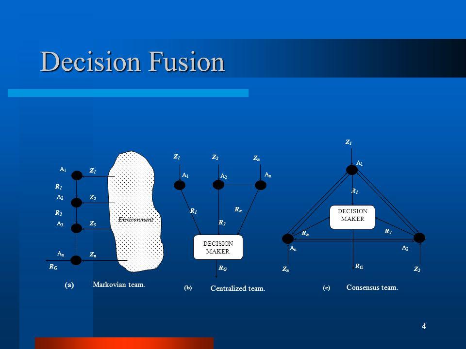 4 Decision Fusion Markovian team.