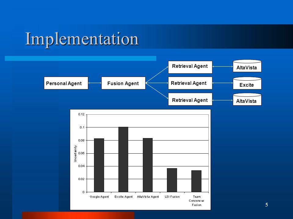 5 Implementation AltaVista Excite AltaVista Retrieval Agent Fusion AgentPersonal Agent