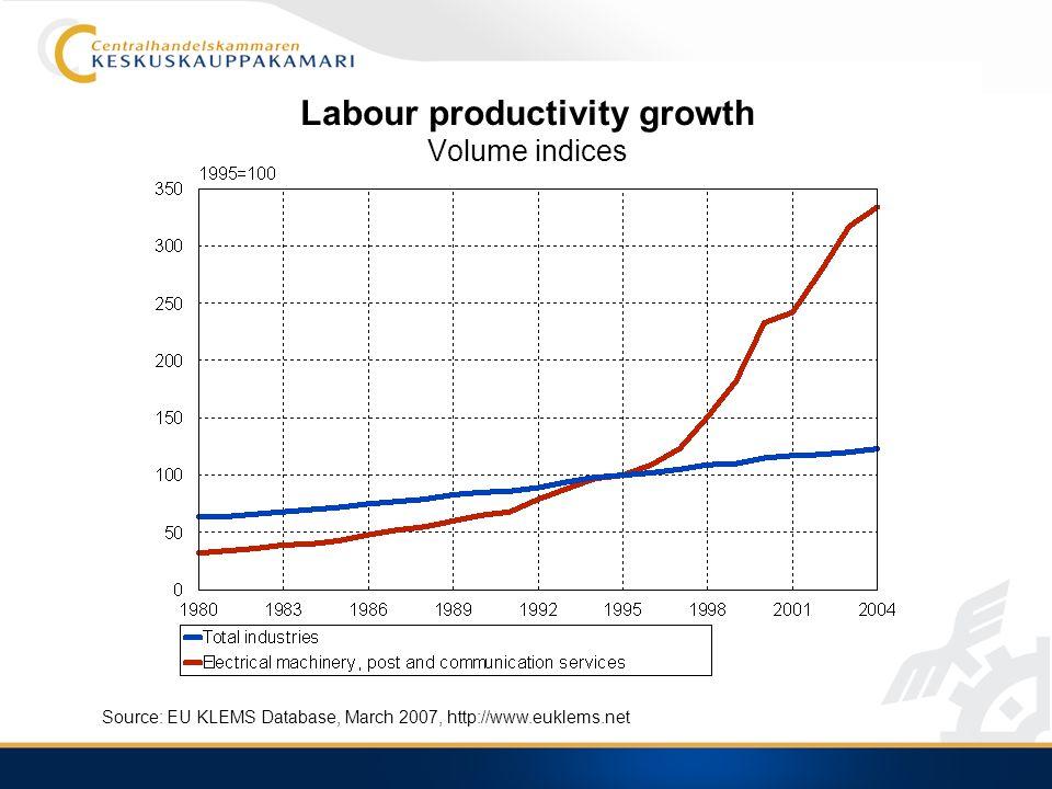 Labour productivity growth Volume indices Source: EU KLEMS Database, March 2007, http://www.euklems.net