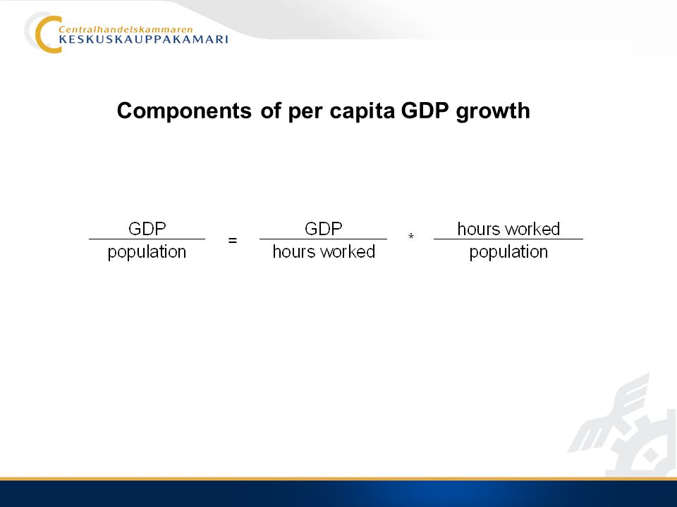 Components of per capita GDP growth =
