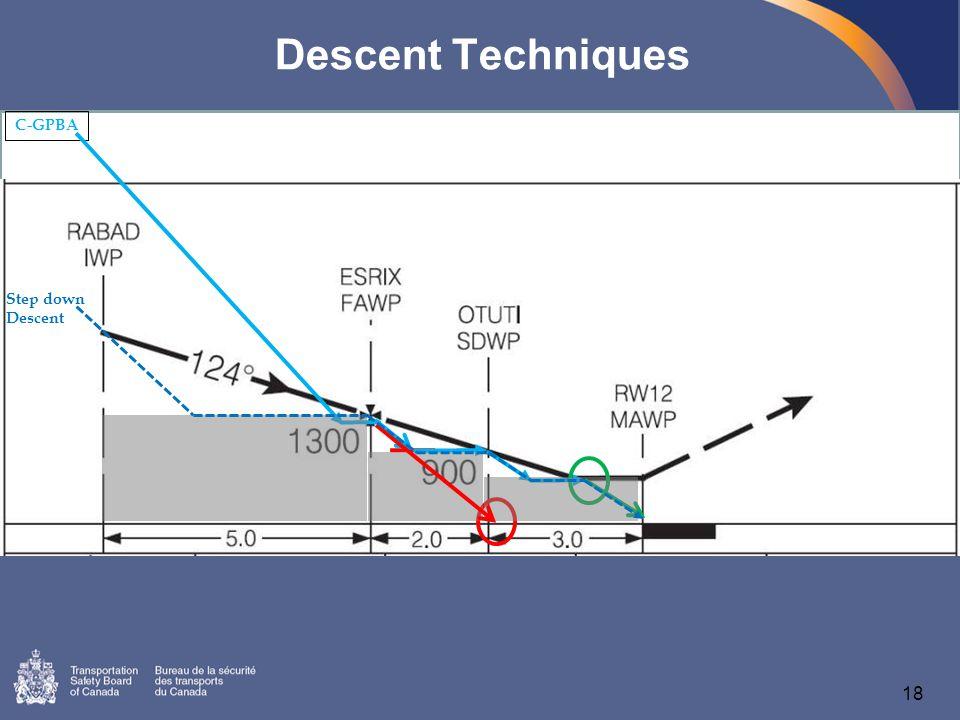 18 Descent Techniques C-GPBA Step down Descent