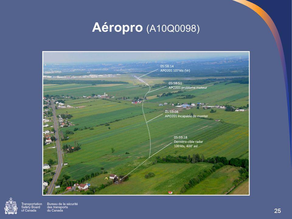 Aéropro (A10Q0098) 25