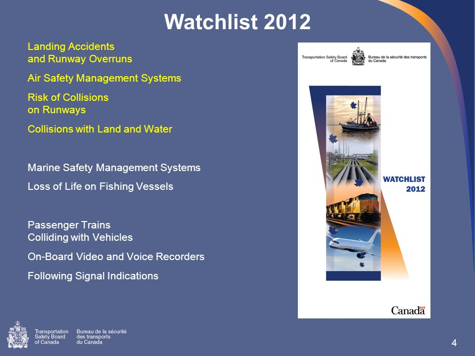 Watchlist 2012 Landing Accidents and Runway Overruns Air Safety Management Systems Risk of Collisions on Runways Collisions with Land and Water Marine Safety Management Systems Loss of Life on Fishing Vessels Passenger Trains Colliding with Vehicles On-Board Video and Voice Recorders Following Signal Indications 4