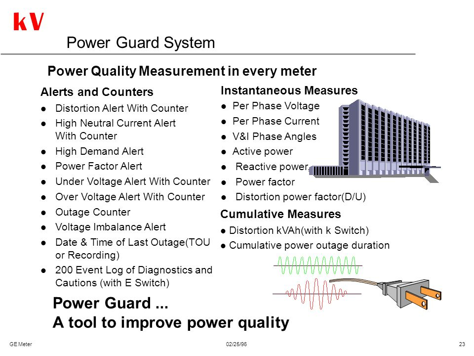 GE Meter02/25/96 23 Power Guard System Power Guard... A tool to improve power quality Alerts and Counters l Distortion Alert With Counter l High Neutr