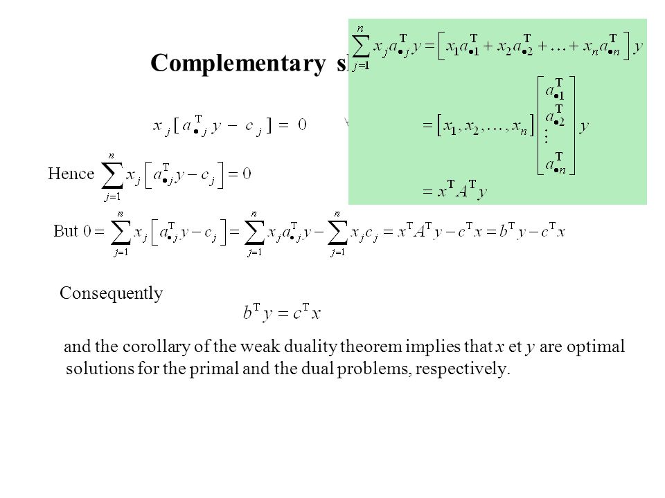 Complementary slackness theory Consequently and the corollary of the weak duality theorem implies that x et y are optimal solutions for the primal and the dual problems, respectively.