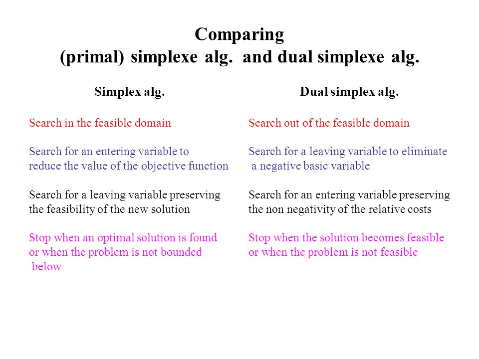 Comparing (primal) simplexe alg. and dual simplexe alg.