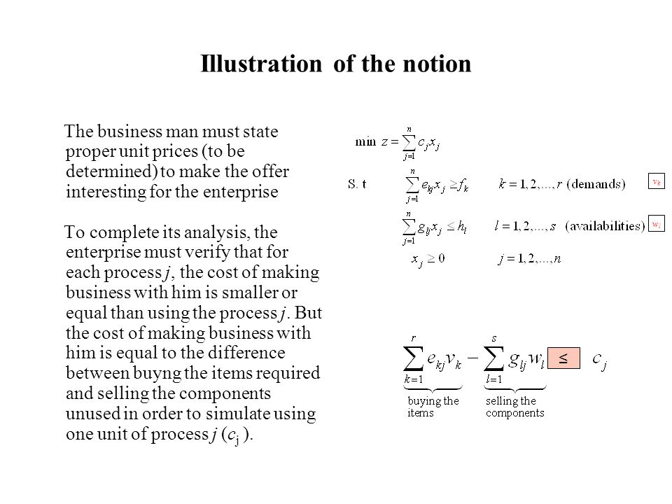 Illustration of the notion The business man must state proper unit prices (to be determined) to make the offer interesting for the enterprise To complete its analysis, the enterprise must verify that for each process j, the cost of making business with him is smaller or equal than using the process j.