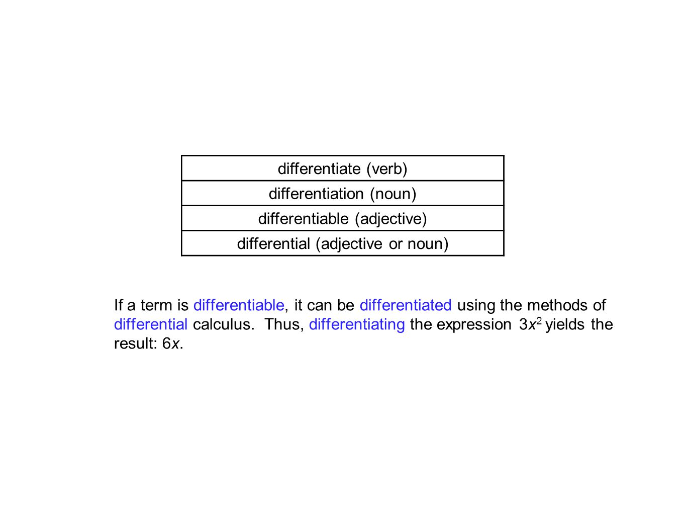 If a term is differentiable, it can be differentiated using the methods of differential calculus.
