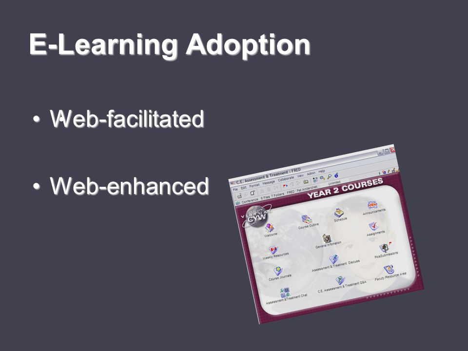 E-Learning Adoption Web-facilitatedWeb-facilitated Web-enhancedWeb-enhanced