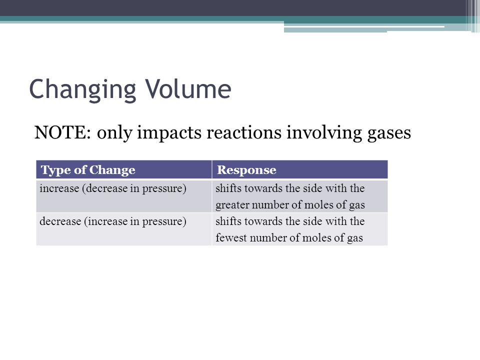 Changing Volume NOTE: only impacts reactions involving gases Type of ChangeResponse increase (decrease in pressure) shifts towards the side with the greater number of moles of gas decrease (increase in pressure)shifts towards the side with the fewest number of moles of gas