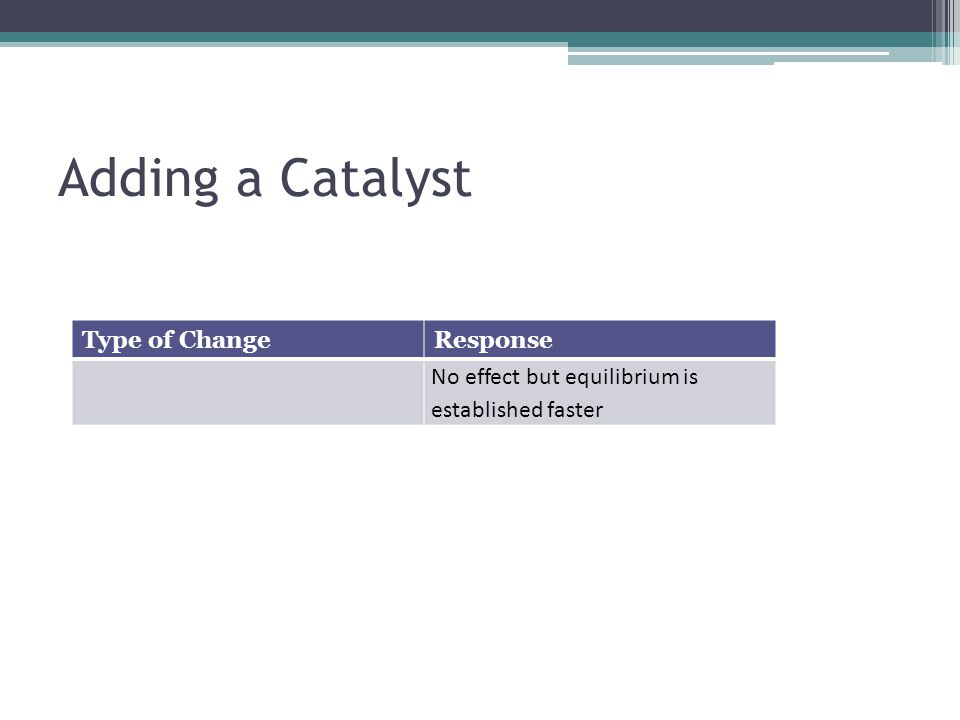 Adding a Catalyst Type of ChangeResponse No effect but equilibrium is established faster