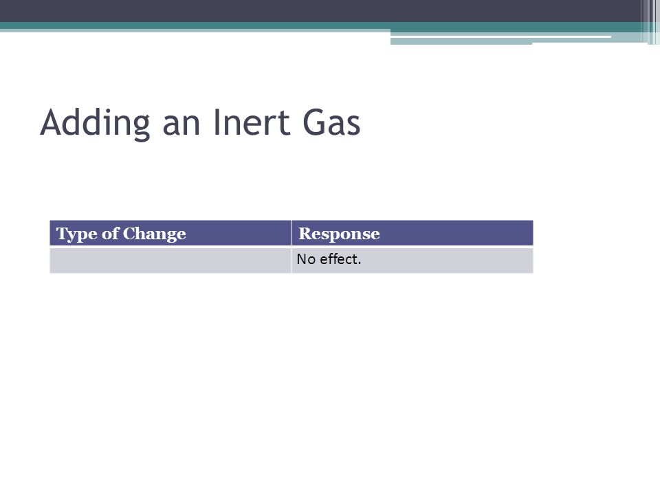 Adding an Inert Gas Type of ChangeResponse No effect.