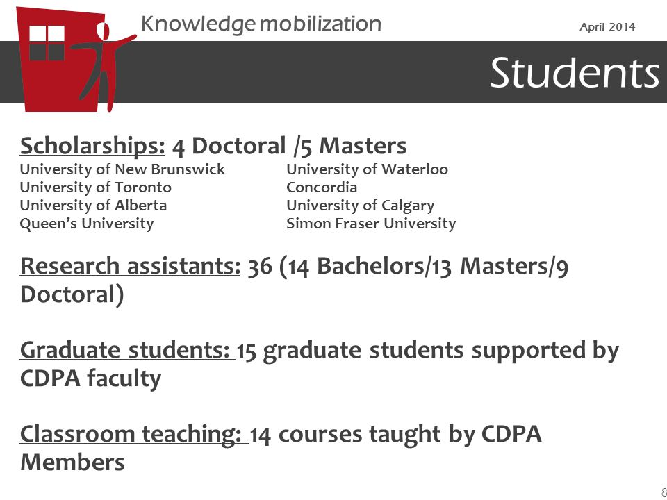 Students Scholarships: 4 Doctoral /5 Masters University of New BrunswickUniversity of Waterloo University of TorontoConcordia University of AlbertaUniversity of Calgary Queen's UniversitySimon Fraser University Research assistants: 36 (14 Bachelors/13 Masters/9 Doctoral) Graduate students: 15 graduate students supported by CDPA faculty Classroom teaching: 14 courses taught by CDPA Members 8 Knowledge mobilization April 2014