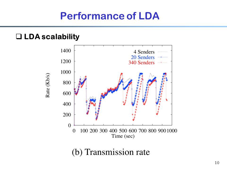 10 Performance of LDA  LDA scalability