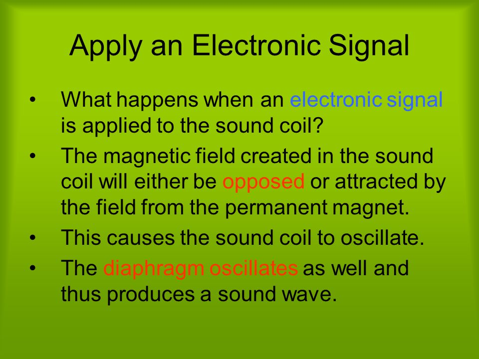 Apply an Electronic Signal What happens when an electronic signal is applied to the sound coil.