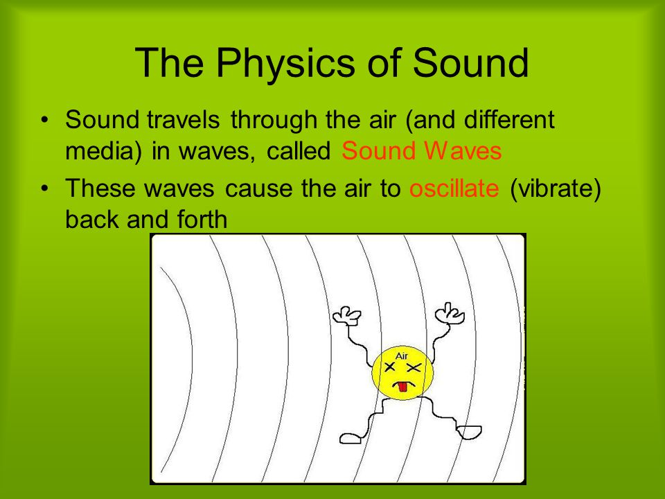 The Physics of Sound Sound travels through the air (and different media) in waves, called Sound Waves These waves cause the air to oscillate (vibrate) back and forth