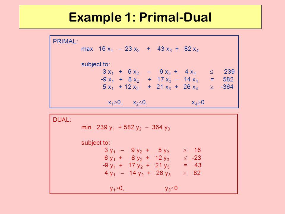 Example 1: Primal-Dual PRIMAL: max 16 x 1  23 x 2 + 43 x 3 + 82 x 4 subject to: 3 x 1 + 6 x 2  9 x 3 + 4 x 4  239 -9 x 1 + 8 x 2 + 17 x 3  14 x