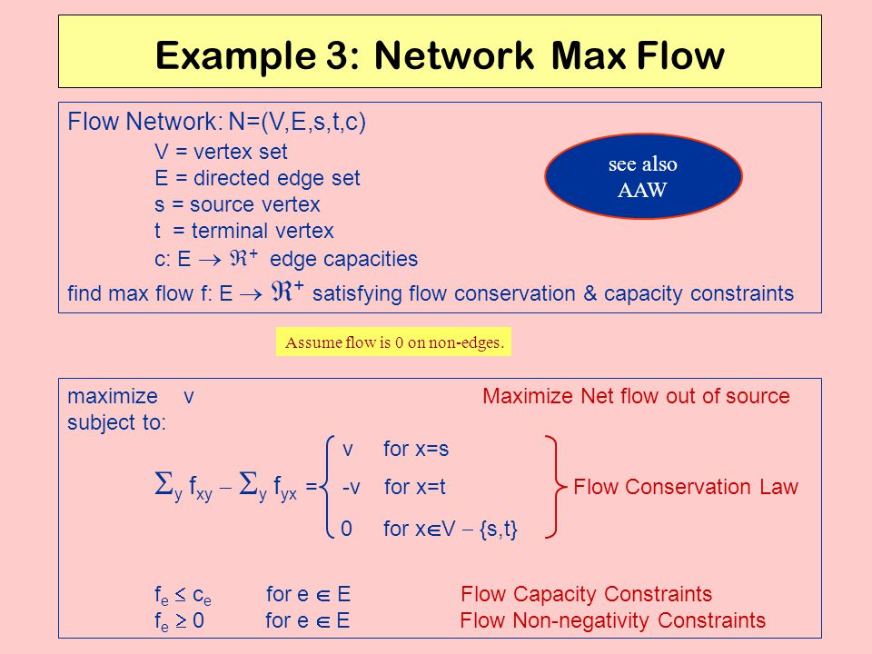Example 3: Network Max Flow Flow Network: N=(V,E,s,t,c) V = vertex set E = directed edge set s = source vertex t = terminal vertex c: E   + edge capacities find max flow f: E   + satisfying flow conservation & capacity constraints see also AAW maximize v Maximize Net flow out of source subject to: v for x=s  y f xy   y f yx = -v for x=t Flow Conservation Law 0 for x  V  {s,t} f e  c e for e  E Flow Capacity Constraints f e  0 for e  E Flow Non-negativity Constraints Assume flow is 0 on non-edges.
