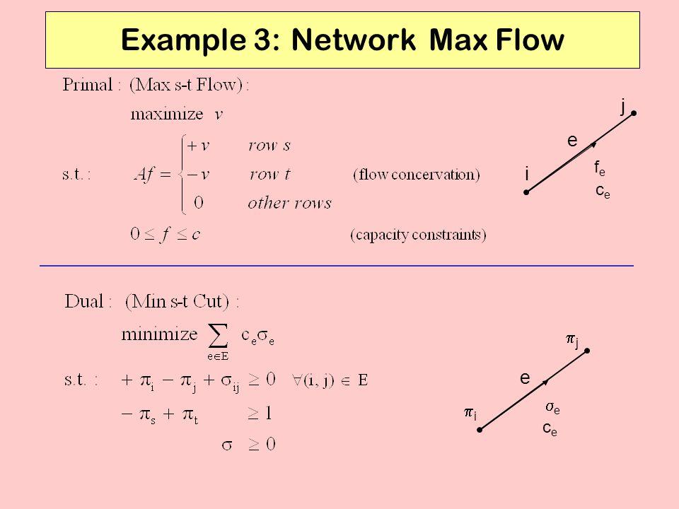Example 3: Network Max Flow e i j fefe cece e ii jj ee cece