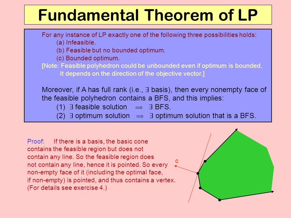 Fundamental Theorem of LP For any instance of LP exactly one of the following three possibilities holds: (a) Infeasible.