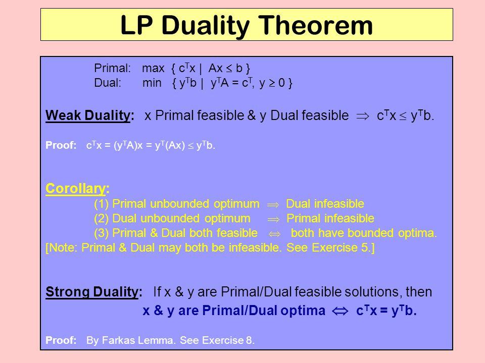LP Duality Theorem Primal: max { c T x | Ax  b } Dual: min { y T b | y T A = c T, y  0 } Weak Duality: x Primal feasible & y Dual feasible  c T x 
