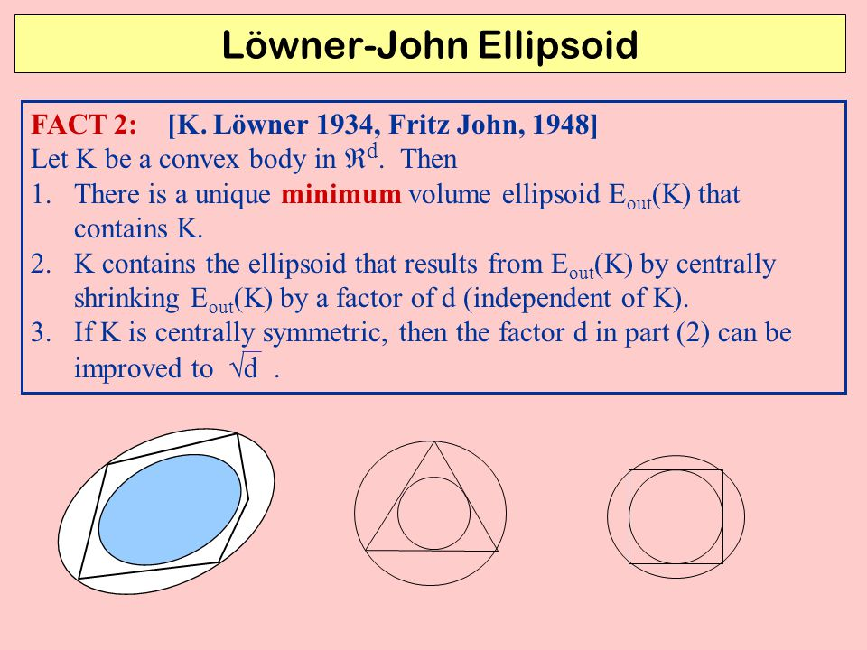 Löwner-John Ellipsoid FACT 2: [K.Löwner 1934, Fritz John, 1948] Let K be a convex body in  d.