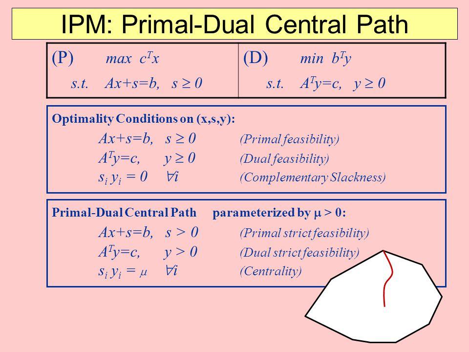 IPM: Primal-Dual Central Path (P) max c T x (D) min b T y s.t. Ax+s=b, s  0 s.t. A T y=c, y  0 Optimality Conditions on (x,s,y): Ax+s=b, s  0 (Prim