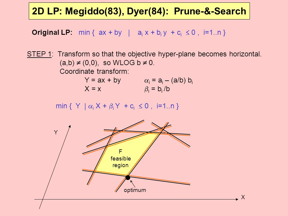 2D LP: Megiddo(83), Dyer(84): Prune-&-Search STEP 1: Transform so that the objective hyper-plane becomes horizontal.