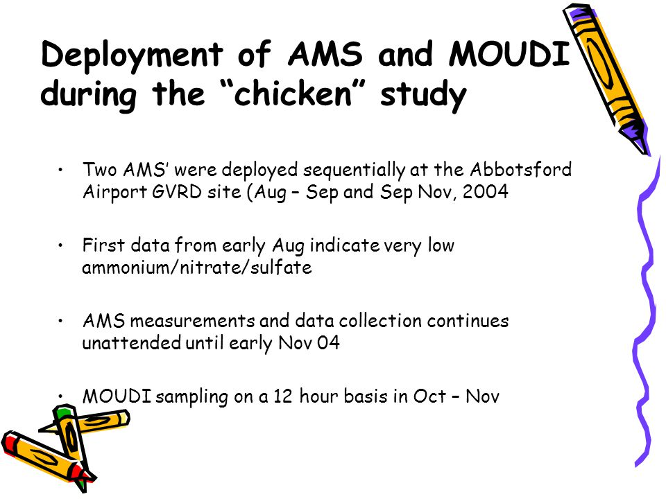 Deployment of AMS and MOUDI during the chicken study Two AMS' were deployed sequentially at the Abbotsford Airport GVRD site (Aug – Sep and Sep Nov, 2004 First data from early Aug indicate very low ammonium/nitrate/sulfate AMS measurements and data collection continues unattended until early Nov 04 MOUDI sampling on a 12 hour basis in Oct – Nov
