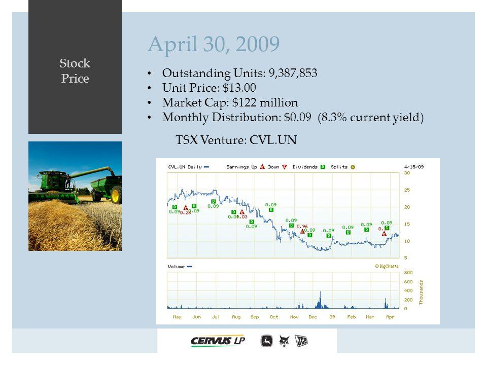 April 30, 2009 Stock Price Outstanding Units: 9,387,853 Unit Price: $13.00 Market Cap: $122 million Monthly Distribution: $0.09 (8.3% current yield) TSX Venture: CVL.UN