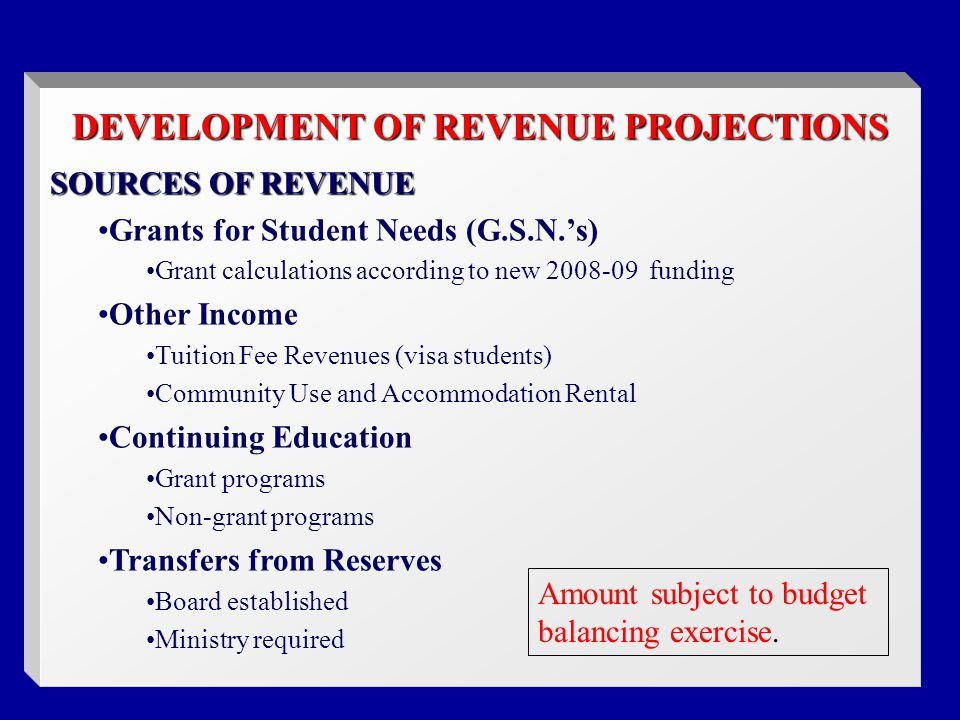 DEVELOPMENT OF REVENUE PROJECTIONS SOURCES OF REVENUE Grants for Student Needs (G.S.N.'s) Grant calculations according to new funding Other Income Tuition Fee Revenues (visa students) Community Use and Accommodation Rental Continuing Education Grant programs Non-grant programs Transfers from Reserves Board established Ministry required Amount subject to budget balancing exercise.