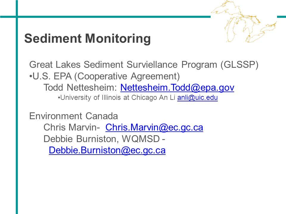 Sediment Monitoring Great Lakes Sediment Surviellance Program (GLSSP) U.S. EPA (Cooperative Agreement) Todd Nettesheim: Nettesheim.Todd@epa.govNettesh