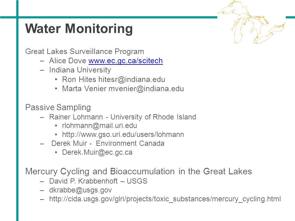 Water Monitoring Great Lakes Surveillance Program –Alice Dove www.ec.gc.ca/scitechwww.ec.gc.ca/scitech –Indiana University Ron Hites hitesr@indiana.ed