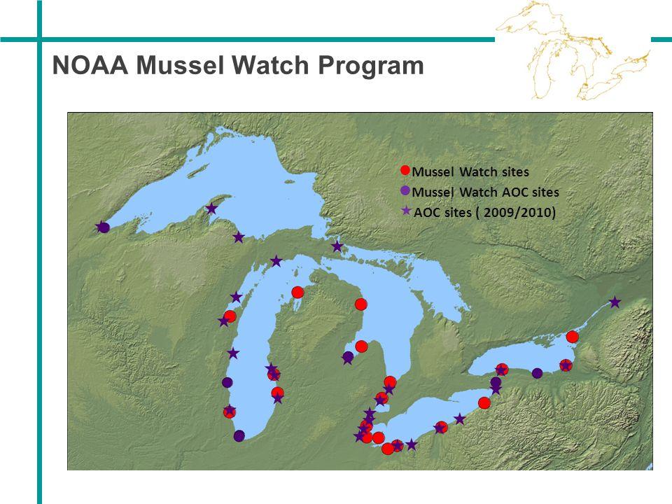 NOAA Mussel Watch Program Mussel Watch sites Mussel Watch AOC sites  AOC sites ( 2009/2010)