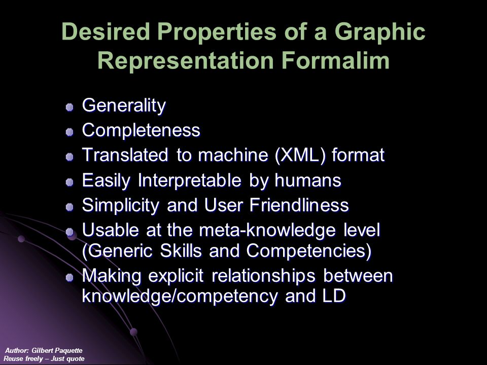 Author: Gilbert Paquette Reuse freely – Just quote Desired Properties of a Graphic Representation Formalim GeneralityCompleteness Translated to machine (XML) format Easily Interpretable by humans Simplicity and User Friendliness Usable at the meta-knowledge level (Generic Skills and Competencies) Making explicit relationships between knowledge/competency and LD