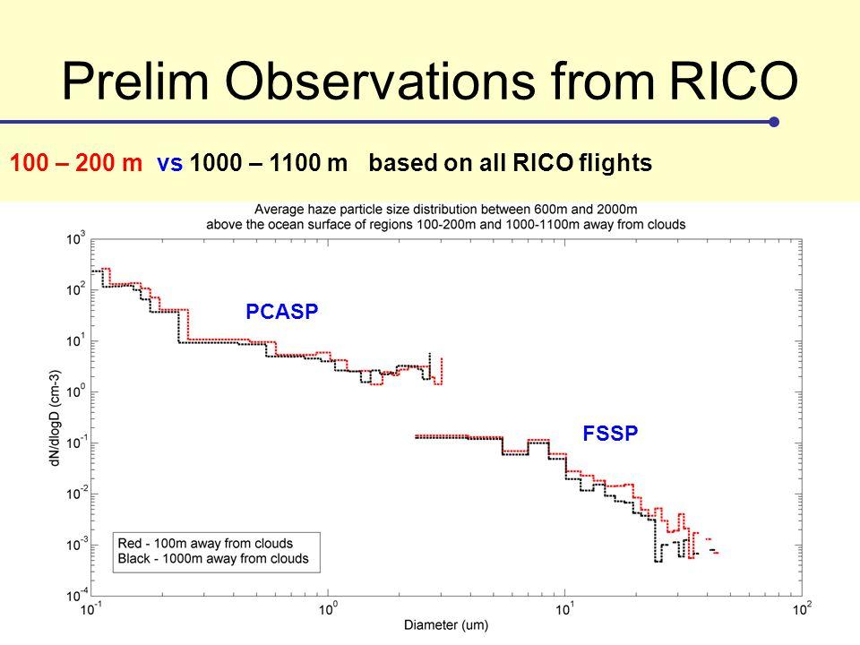 Prelim Observations from RICO 100 – 200 m vs 1000 – 1100 m based on all RICO flights PCASP FSSP