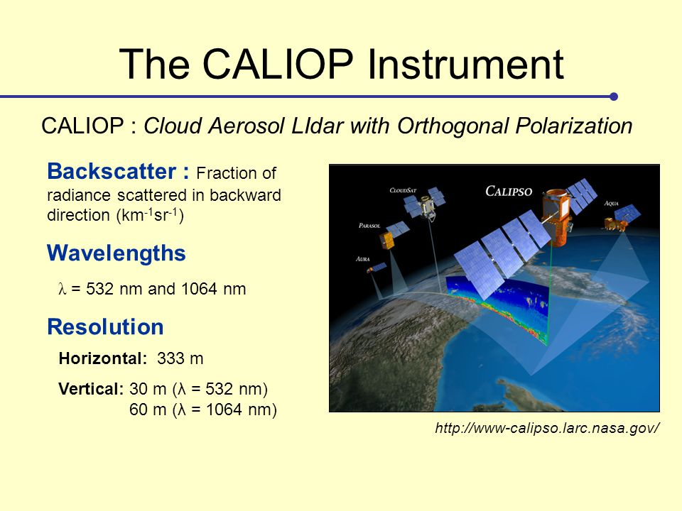CALIOP : Cloud Aerosol LIdar with Orthogonal Polarization λ = 532 nm and 1064 nm The CALIOP Instrument Backscatter : Fraction of radiance scattered in backward direction (km -1 sr -1 ) Resolution Wavelengths Horizontal: 333 m Vertical: 30 m (λ = 532 nm) 60 m (λ = 1064 nm)