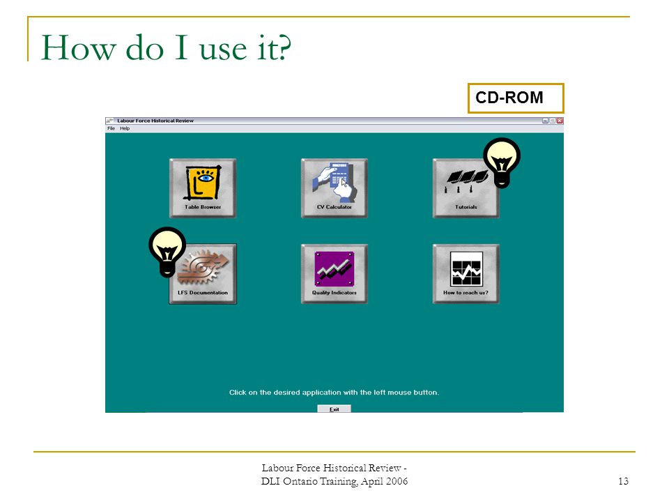Labour Force Historical Review - DLI Ontario Training, April 2006 13 How do I use it? CD-ROM