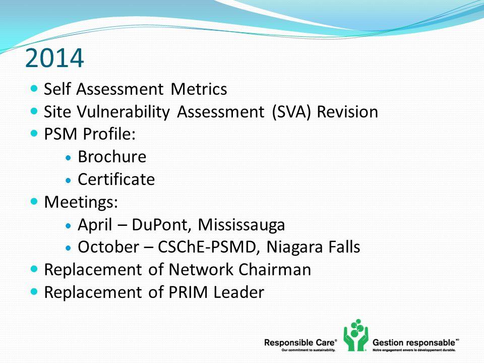 2014 Self Assessment Metrics Site Vulnerability Assessment (SVA) Revision PSM Profile: Brochure Certificate Meetings: April – DuPont, Mississauga Octo