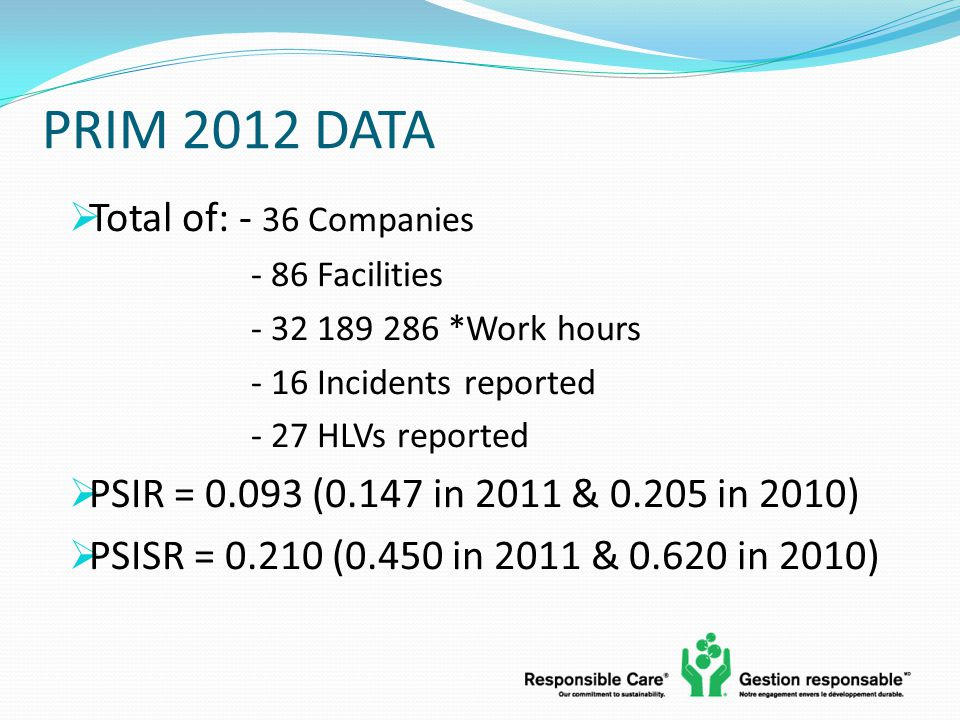 PRIM 2012 DATA  Total of: - 36 Companies - 86 Facilities *Work hours - 16 Incidents reported - 27 HLVs reported  PSIR = (0.147 in 2011 & in 2010)  PSISR = (0.450 in 2011 & in 2010)