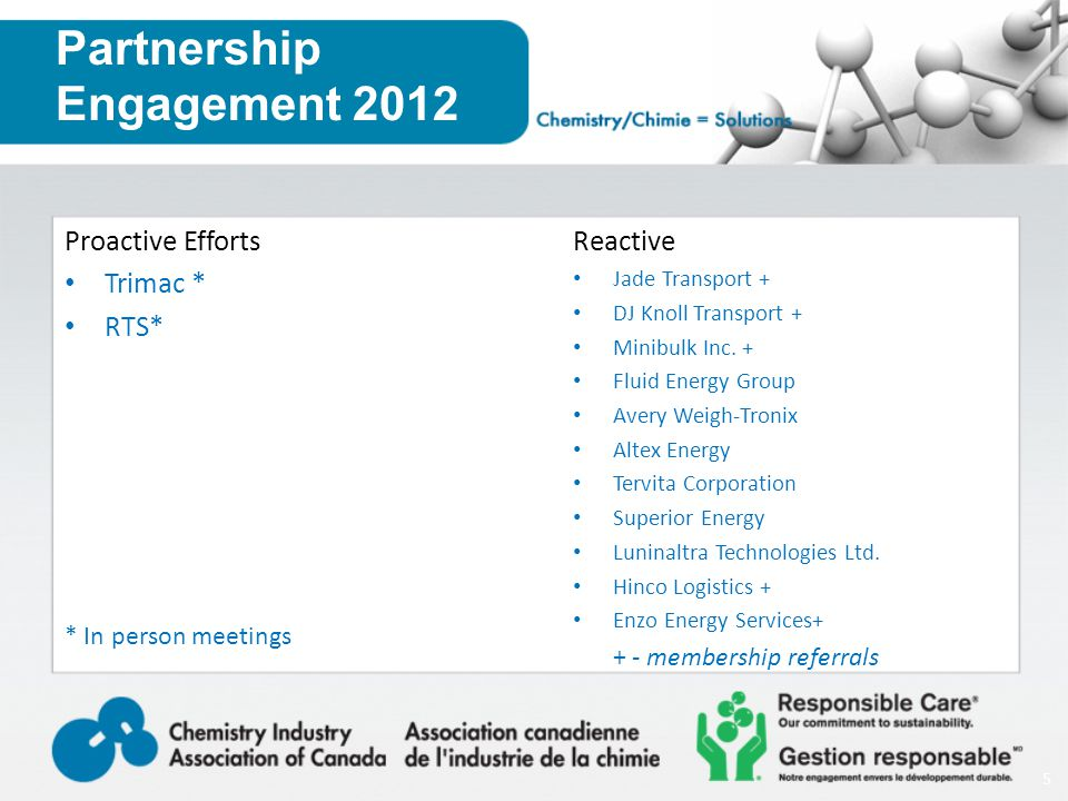 Partnership Engagement 2012 Proactive Efforts Trimac * RTS* * In person meetings 5 Reactive Jade Transport + DJ Knoll Transport + Minibulk Inc.