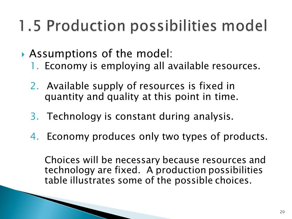  Assumptions of the model: 1.Economy is employing all available resources.