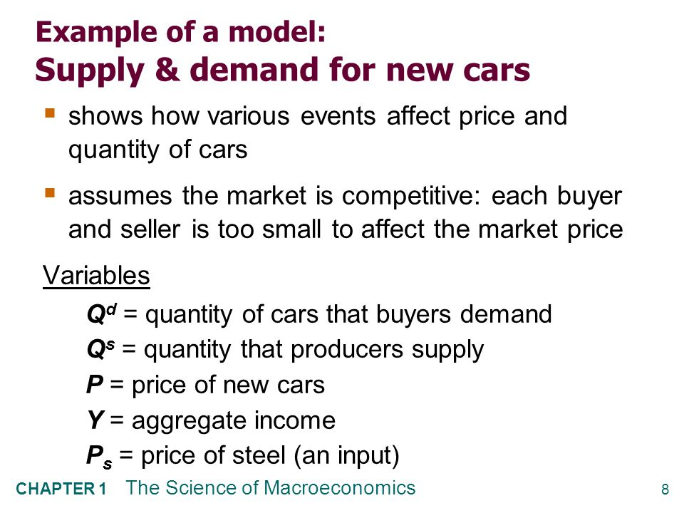 8 CHAPTER 1 The Science of Macroeconomics Example of a model: Supply & demand for new cars  shows how various events affect price and quantity of car