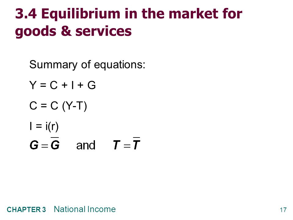17 CHAPTER 3 National Income 3.4 Equilibrium in the market for goods & services Summary of equations: Y = C + I + G C = C (Y-T) I = i(r)